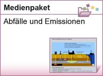 Abfälle und Emissionen bei der Energieumwandlung