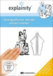 Demografischer Wandel - einfach erklärt